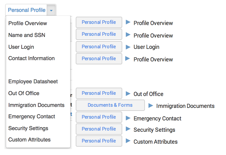 employee profile forms